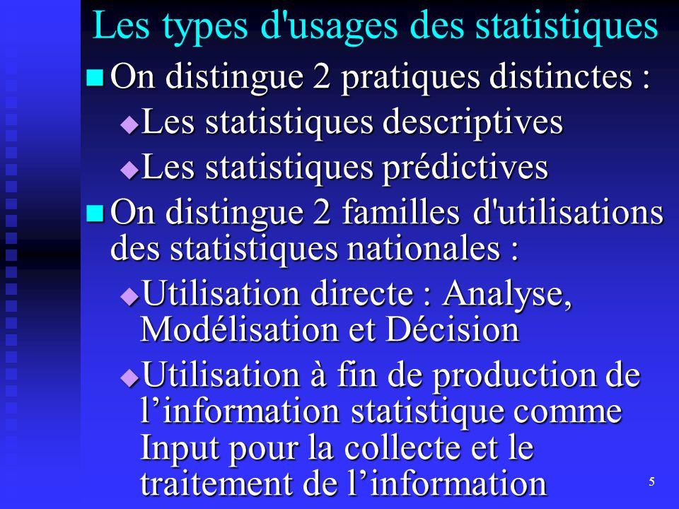 5 Les types d'usages des statistiques On distingue 2 pratiques distinctes : On distingue 2 pratiques distinctes : Les statistiques descriptives Les st