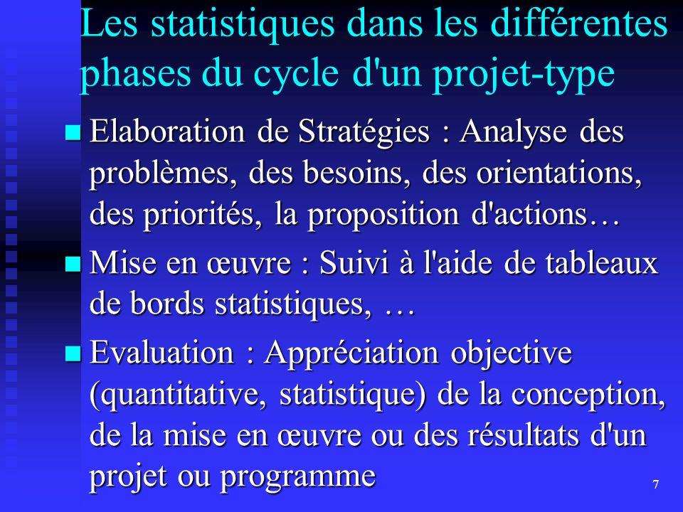 7 Les statistiques dans les différentes phases du cycle d un projet-type Elaboration de Stratégies : Analyse des problèmes, des besoins, des orientations, des priorités, la proposition d actions… Elaboration de Stratégies : Analyse des problèmes, des besoins, des orientations, des priorités, la proposition d actions… Mise en œuvre : Suivi à l aide de tableaux de bords statistiques, … Mise en œuvre : Suivi à l aide de tableaux de bords statistiques, … Evaluation : Appréciation objective (quantitative, statistique) de la conception, de la mise en œuvre ou des résultats d un projet ou programme Evaluation : Appréciation objective (quantitative, statistique) de la conception, de la mise en œuvre ou des résultats d un projet ou programme
