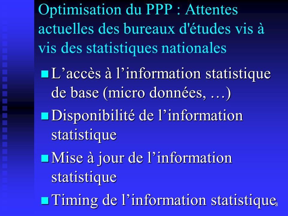 9 Optimisation du PPP : Attentes actuelles des bureaux d études vis à vis des statistiques nationales Précision de linformation statistique Précision de linformation statistique Transparence quant à la méthode de constitution de linformation statistique Transparence quant à la méthode de constitution de linformation statistique Crédibilité de linformation statistique Crédibilité de linformation statistique