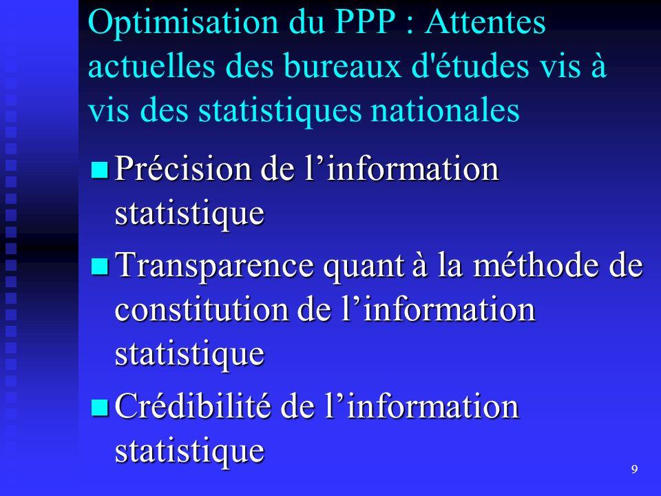 9 Optimisation du PPP : Attentes actuelles des bureaux d'études vis à vis des statistiques nationales Précision de linformation statistique Précision