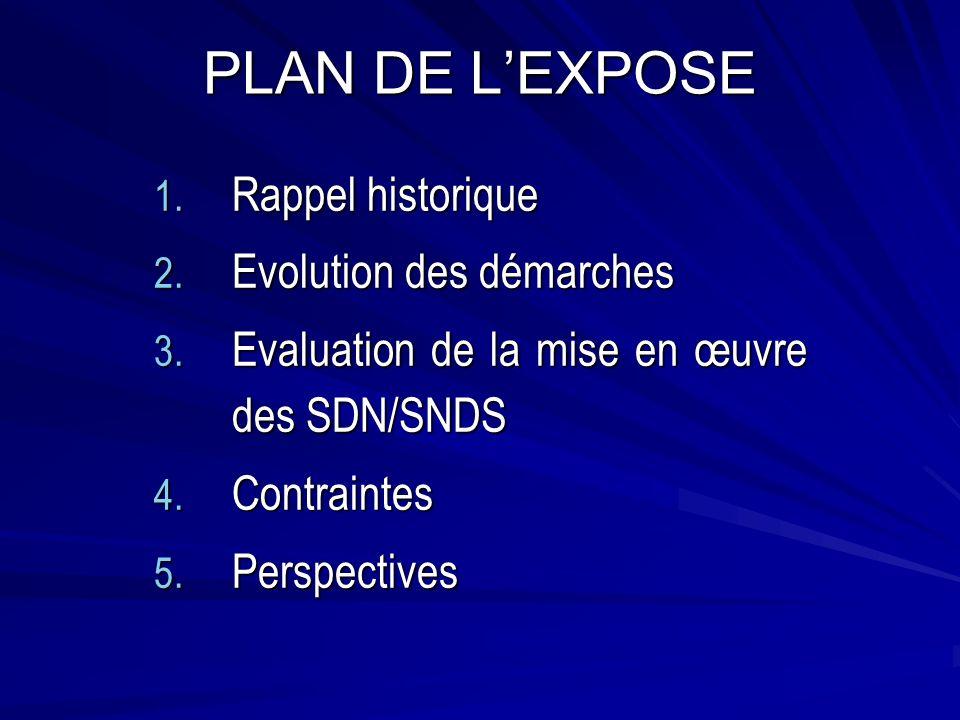 PLAN DE LEXPOSE 1. Rappel historique 2. Evolution des démarches 3. Evaluation de la mise en œuvre des SDN/SNDS 4. Contraintes 5. Perspectives