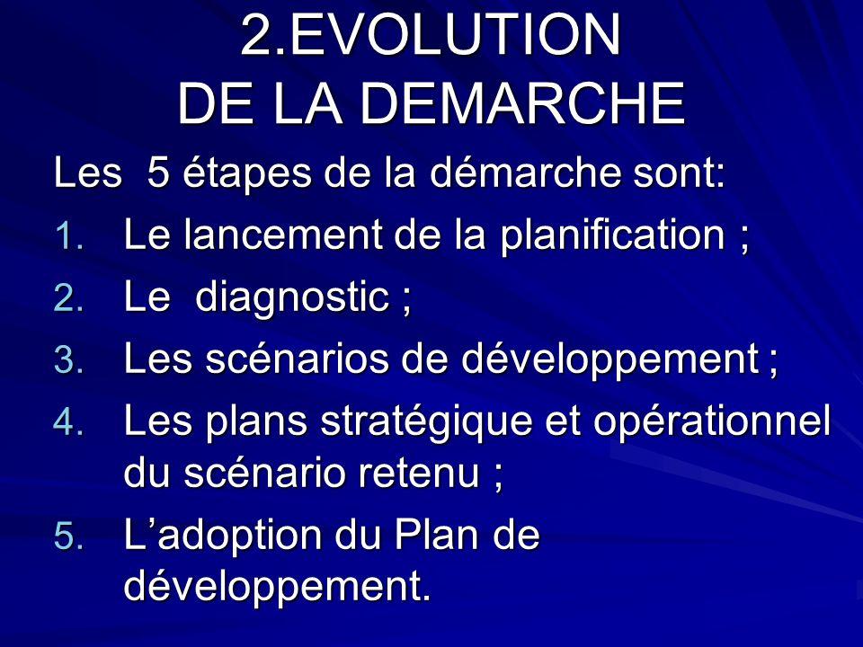 2.EVOLUTION DE LA DEMARCHE Les 5 étapes de la démarche sont: 1. Le lancement de la planification ; 2. Le diagnostic ; 3. Les scénarios de développemen
