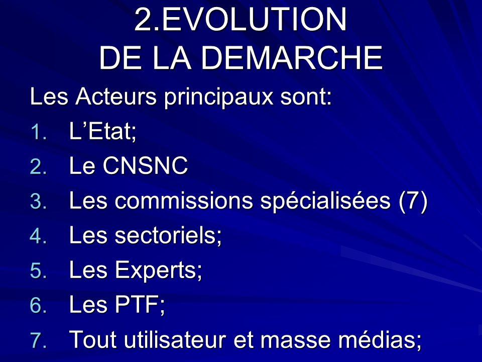 2.EVOLUTION DE LA DEMARCHE Les Acteurs principaux sont: 1. LEtat; 2. Le CNSNC 3. Les commissions spécialisées (7) 4. Les sectoriels; 5. Les Experts; 6