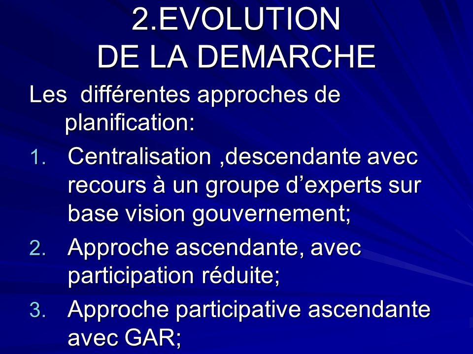 2.EVOLUTION DE LA DEMARCHE Les différentes approches de planification: 1. Centralisation,descendante avec recours à un groupe dexperts sur base vision