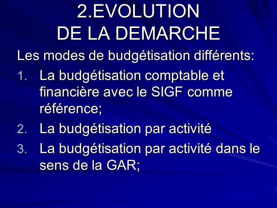 2.EVOLUTION DE LA DEMARCHE Les modes de budgétisation différents: 1. La budgétisation comptable et financière avec le SIGF comme référence; 2. La budg