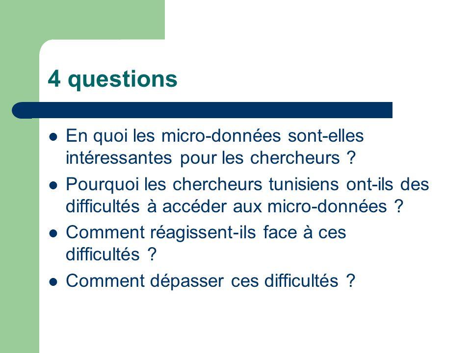 4 questions En quoi les micro-données sont-elles intéressantes pour les chercheurs ? Pourquoi les chercheurs tunisiens ont-ils des difficultés à accéd