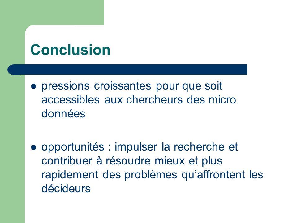 Conclusion pressions croissantes pour que soit accessibles aux chercheurs des micro données opportunités : impulser la recherche et contribuer à résou