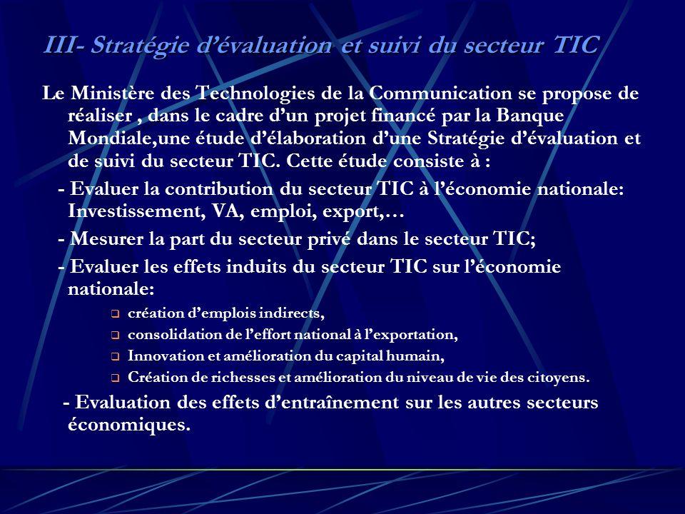 III- Stratégie dévaluation et suivi du secteur TIC Le Ministère des Technologies de la Communication se propose de réaliser, dans le cadre dun projet financé par la Banque Mondiale,une étude délaboration dune Stratégie dévaluation et de suivi du secteur TIC.