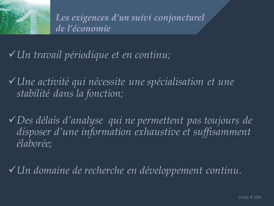 INAC © 2005 Les exigences dun suivi conjoncturel de léconomie Un travail périodique et en continu; Une activité qui nécessite une spécialisation et une stabilité dans la fonction; Des délais danalyse qui ne permettent pas toujours de disposer dune information exhaustive et suffisamment élaborée; Un domaine de recherche en développement continu.