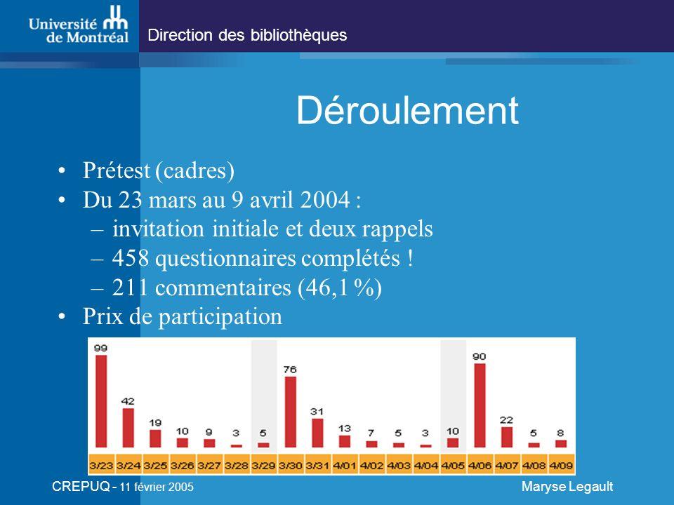 Direction des bibliothèques CREPUQ - 11 février 2005 Maryse Legault Déroulemen t Prétest (cadres) Du 23 mars au 9 avril 2004 : –invitation initiale et deux rappels –458 questionnaires complétés .