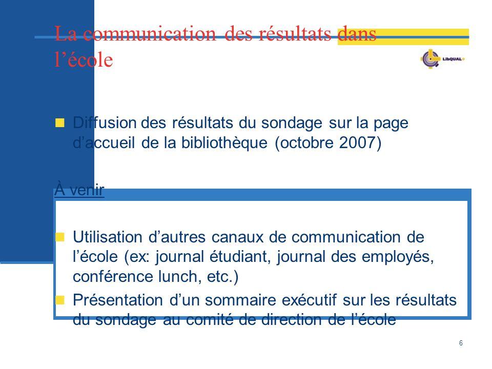 La communication des résultats dans lécole Diffusion des résultats du sondage sur la page daccueil de la bibliothèque (octobre 2007) À venir Utilisati