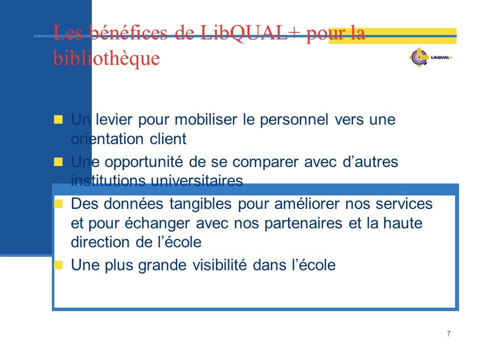 Les bénéfices de LibQUAL+ pour la bibliothèque Un levier pour mobiliser le personnel vers une orientation client Une opportunité de se comparer avec d
