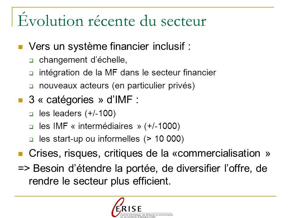 Évolution récente du secteur Vers un système financier inclusif : changement déchelle, intégration de la MF dans le secteur financier nouveaux acteurs (en particulier privés) 3 « catégories » dIMF : les leaders (+/-100) les IMF « intermédiaires » (+/-1000) les start-up ou informelles (> 10 000) Crises, risques, critiques de la «commercialisation » => Besoin détendre la portée, de diversifier loffre, de rendre le secteur plus efficient.