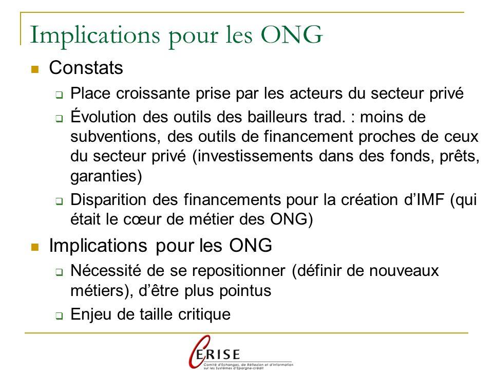 Implications pour les ONG Constats Place croissante prise par les acteurs du secteur privé Évolution des outils des bailleurs trad.