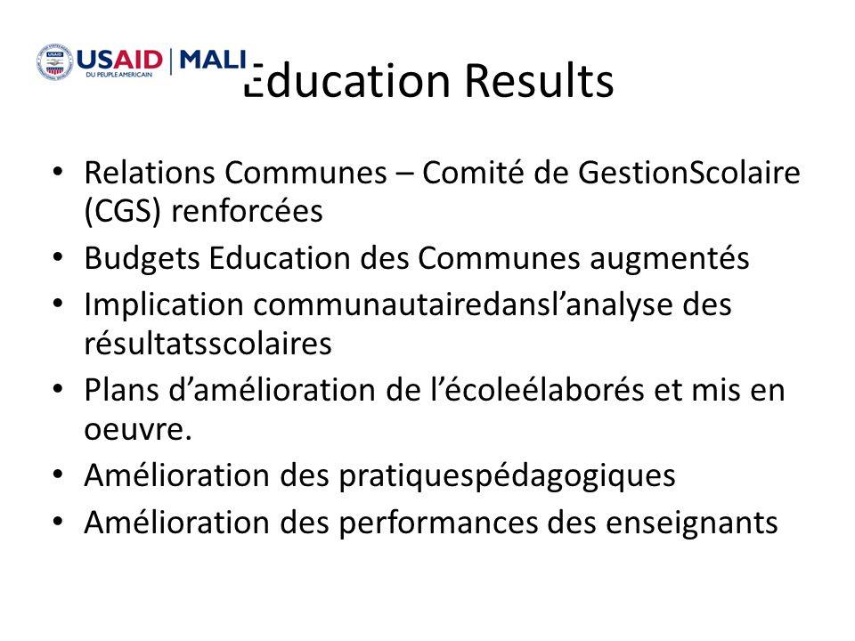 Education Results Relations Communes – Comité de GestionScolaire (CGS) renforcées Budgets Education des Communes augmentés Implication communautaireda