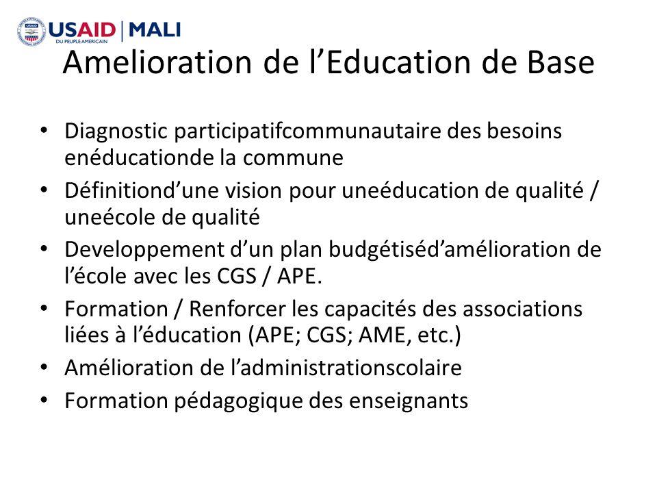 Amelioration de lEducation de Base Diagnostic participatifcommunautaire des besoins enéducationde la commune Définitiondune vision pour uneéducation d