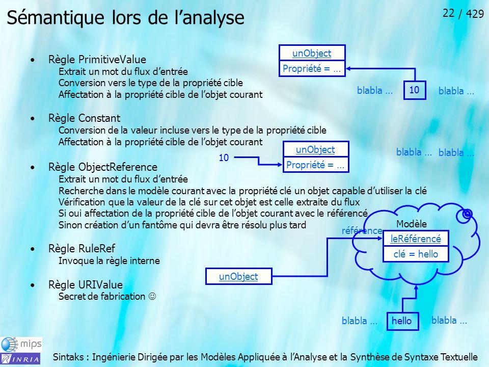 Sintaks : Ingénierie Dirigée par les Modèles Appliquée à lAnalyse et la Synthèse de Syntaxe Textuelle / 429 22 Sémantique lors de lanalyse Règle Primi