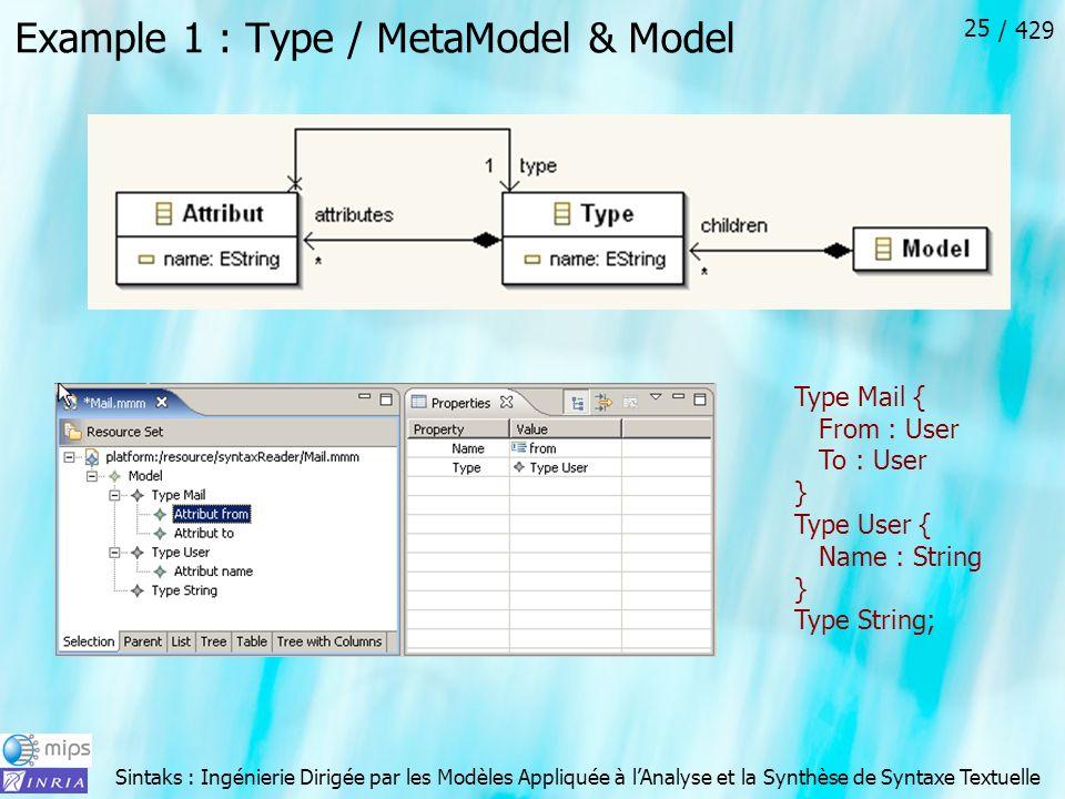 Sintaks : Ingénierie Dirigée par les Modèles Appliquée à lAnalyse et la Synthèse de Syntaxe Textuelle / 429 25 Example 1 : Type / MetaModel & Model Ty