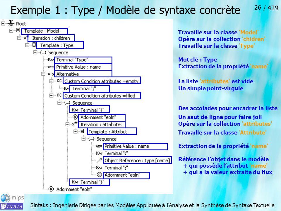 Sintaks : Ingénierie Dirigée par les Modèles Appliquée à lAnalyse et la Synthèse de Syntaxe Textuelle / 429 26 Exemple 1 : Type / Modèle de syntaxe co