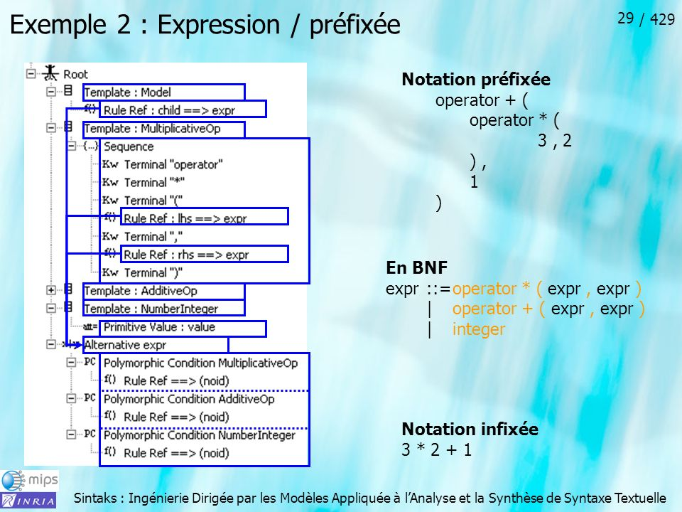 Sintaks : Ingénierie Dirigée par les Modèles Appliquée à lAnalyse et la Synthèse de Syntaxe Textuelle / 429 29 Exemple 2 : Expression / préfixée Notat