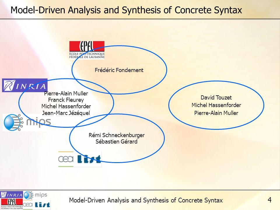 Sintaks : Ingénierie Dirigée par les Modèles Appliquée à lAnalyse et la Synthèse de Syntaxe Textuelle / 429 5 Plan Introduction Métamodèle de sintaks Sémantique lors de la synthèse Sémantique lors de l analyse Exemples Conclusion