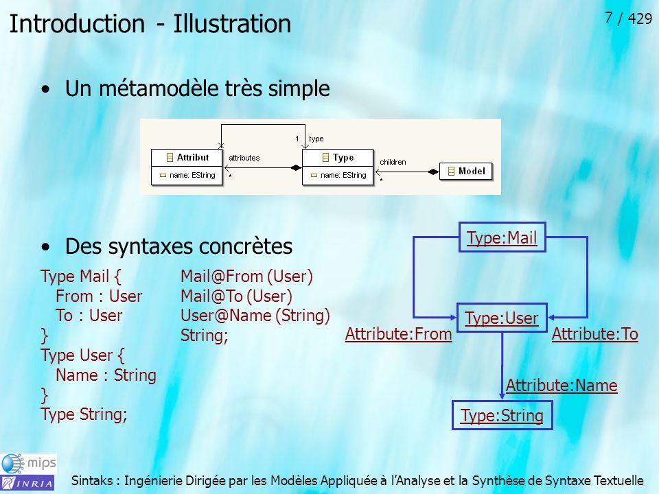 Sintaks : Ingénierie Dirigée par les Modèles Appliquée à lAnalyse et la Synthèse de Syntaxe Textuelle / 429 8 Processus Meta-Language (Mof, Kermeta,…) Métamodèle de Syntaxe concrète Métamodèle de Syntaxe abstraite Modèle de Syntaxe concrète Modèle Texte Conforme Sintaks Transformation Bidirectionnelle