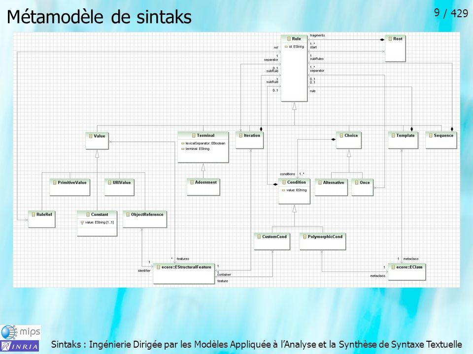 Sintaks : Ingénierie Dirigée par les Modèles Appliquée à lAnalyse et la Synthèse de Syntaxe Textuelle / 429 30 Exemple 2 : Expression / infixée ::= + ::= * ::= [0-9]+ ::= | ::= | ::=