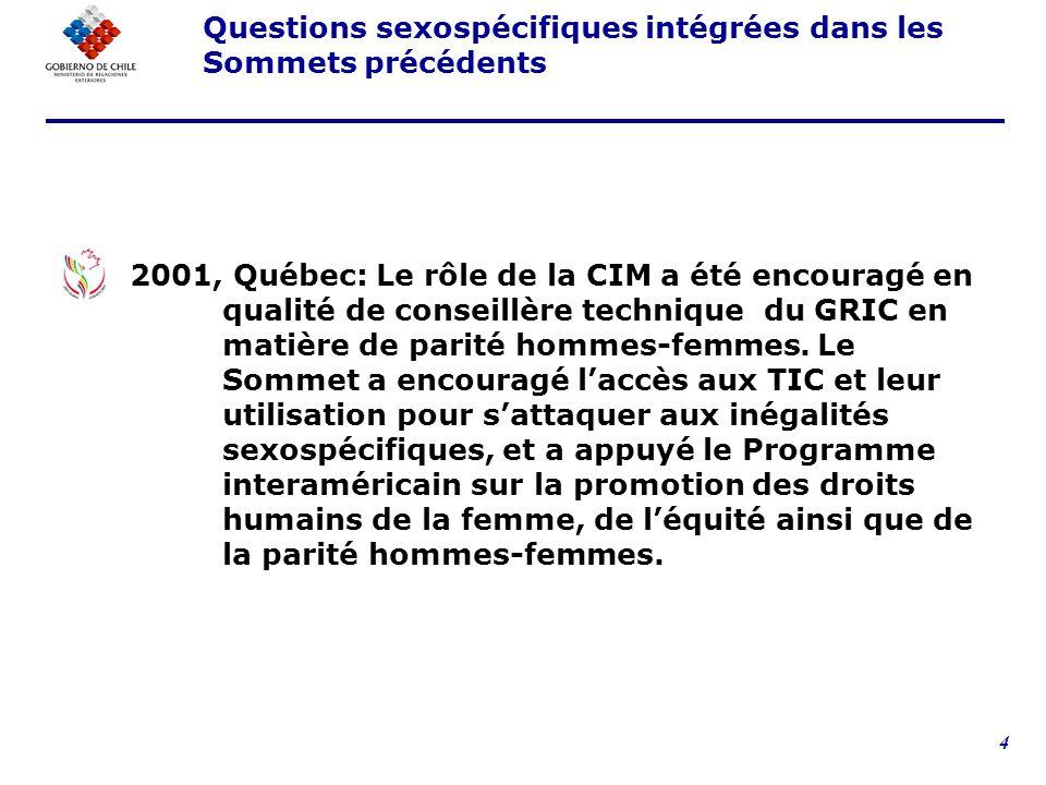 4 2001, Québec: Le rôle de la CIM a été encouragé en qualité de conseillère technique du GRIC en matière de parité hommes-femmes.