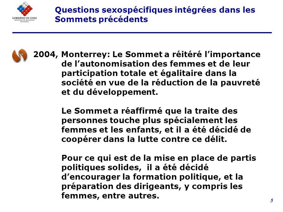 5 2004, Monterrey: Le Sommet a réitéré limportance de lautonomisation des femmes et de leur participation totale et égalitaire dans la société en vue de la réduction de la pauvreté et du développement.