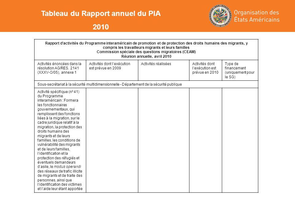 Tableau du Rapport annuel du PIA 2010 Rapport dactivités du Programme interaméricain de promotion et de protection des droits humains des migrants, y