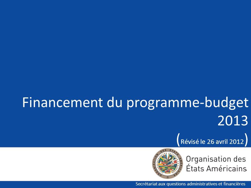 Secrétariat aux questions administratives et financières Financement du programme-budget 2013 ( Révisé le 26 avril 2012 )
