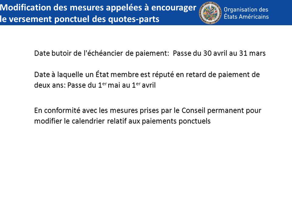 Modification des mesures appelées à encourager le versement ponctuel des quotes-parts Date butoir de l'échéancier de paiement: Passe du 30 avril au 31