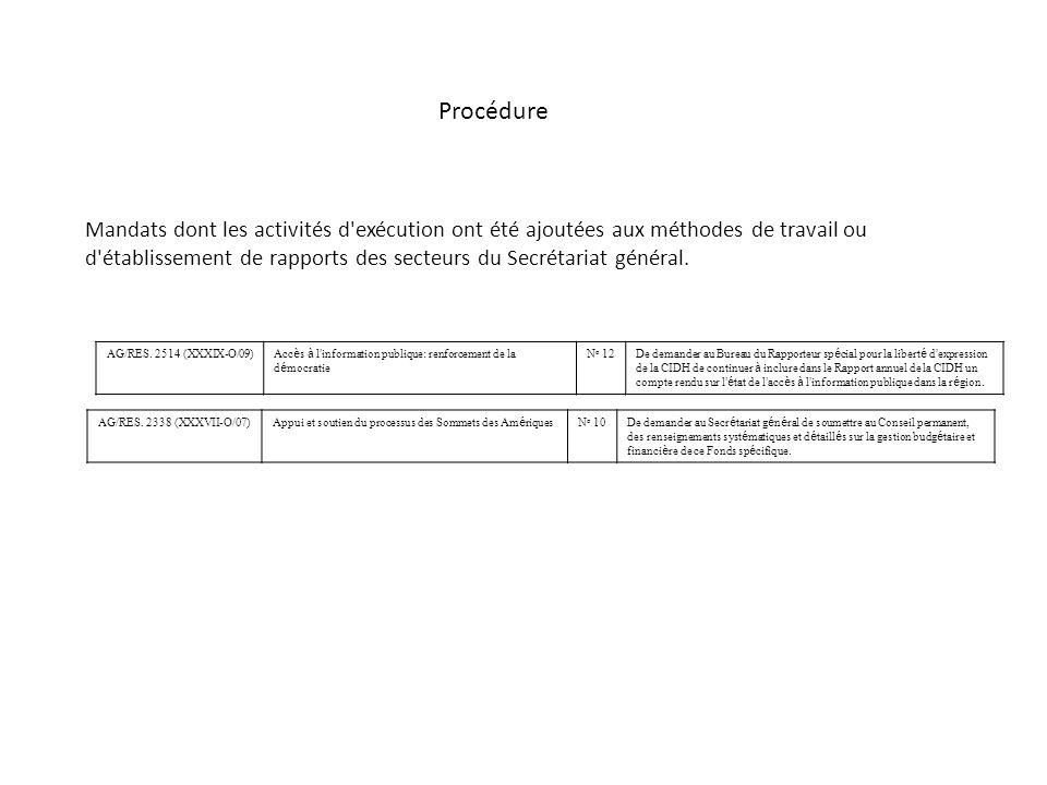 Procédure Mandats dont les activités d exécution ont été ajoutées aux méthodes de travail ou d établissement de rapports des secteurs du Secrétariat général.