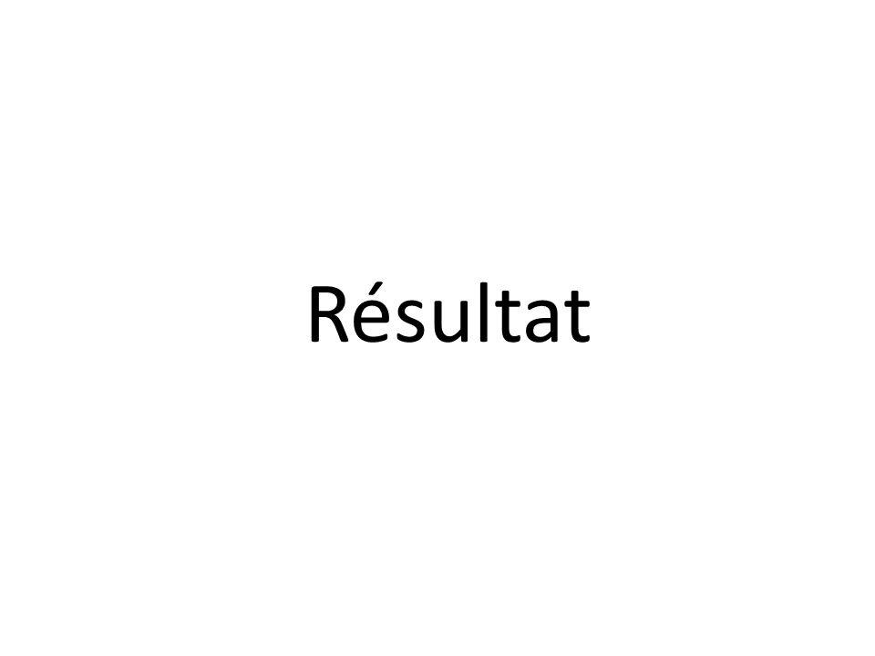 Résultat