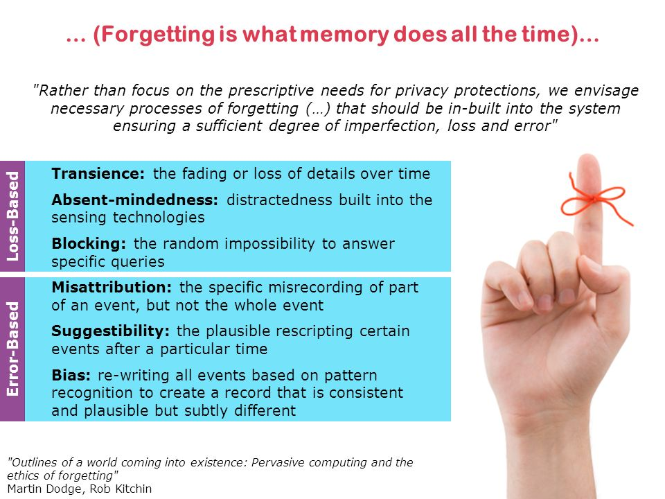 … (Forgetting is what memory does all the time)… Transience: the fading or loss of details over time Absent-mindedness: distractedness built into the
