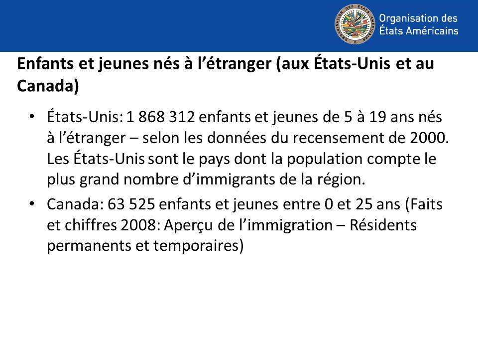 États-Unis: 1 868 312 enfants et jeunes de 5 à 19 ans nés à létranger – selon les données du recensement de 2000.