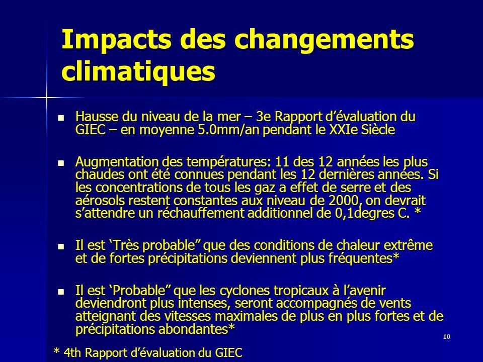 10 Impacts des changements climatiques Hausse du niveau de la mer – 3e Rapport dévaluation du GIEC – en moyenne 5.0mm/an pendant le XXIe Siècle Hausse