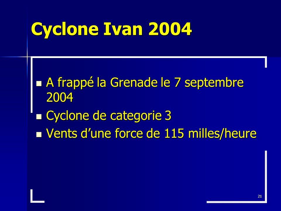 21 A frappé la Grenade le 7 septembre 2004 A frappé la Grenade le 7 septembre 2004 Cyclone de categorie 3 Cyclone de categorie 3 Vents dune force de 1