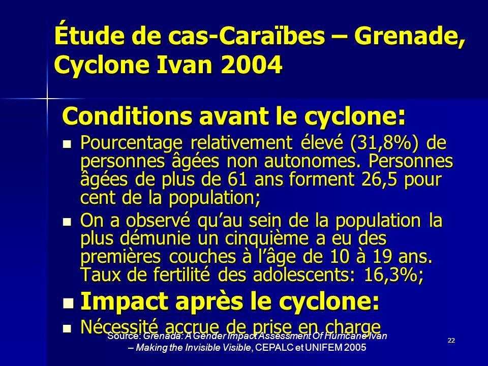 22 Étude de cas-Caraïbes – Grenade, Cyclone Ivan 2004 Conditions avant le cyclone : Pourcentage relativement élevé (31,8%) de personnes âgées non auto
