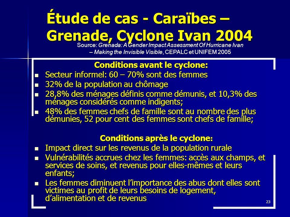 23 Conditions avant le cyclone: Secteur informel: 60 – 70% sont des femmes Secteur informel: 60 – 70% sont des femmes 32% de la population au chômage
