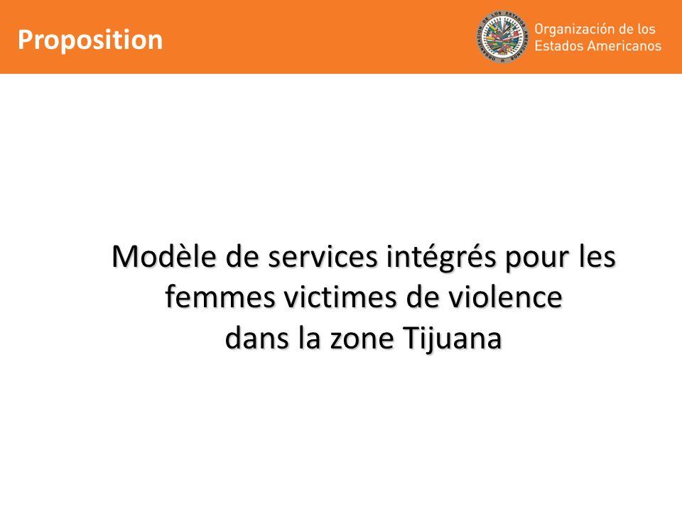 Modèle de services intégrés pour les femmes victimes de violence dans la zone Tijuana Proposition