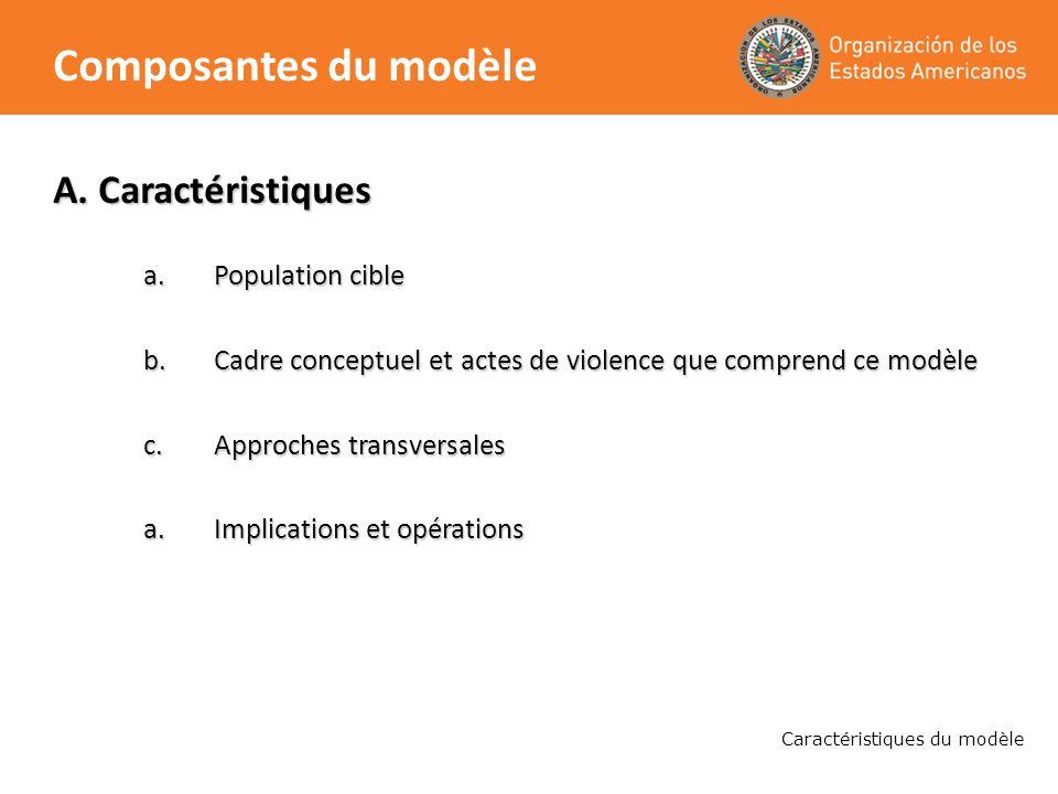 A. Caractéristiques a.Population cible b.Cadre conceptuel et actes de violence que comprend ce modèle c.Approches transversales a.Implications et opér