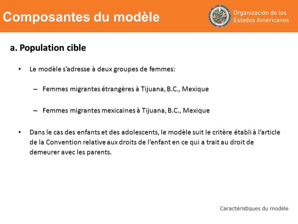 a. Population cible Le modèle sadresse à deux groupes de femmes: Le modèle sadresse à deux groupes de femmes: – Femmes migrantes étrangères à Tijuana,
