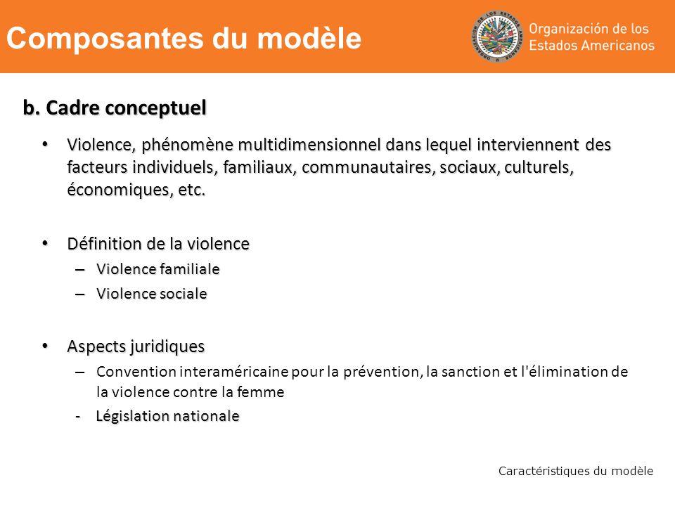 Violence, phénomène multidimensionnel dans lequel interviennent des facteurs individuels, familiaux, communautaires, sociaux, culturels, économiques, etc.