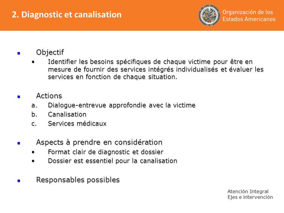 2. Diagnostic et canalisation Atención Integral Ejes e intervención Objectif Objectif Identifier les besoins spécifiques de chaque victime pour être e