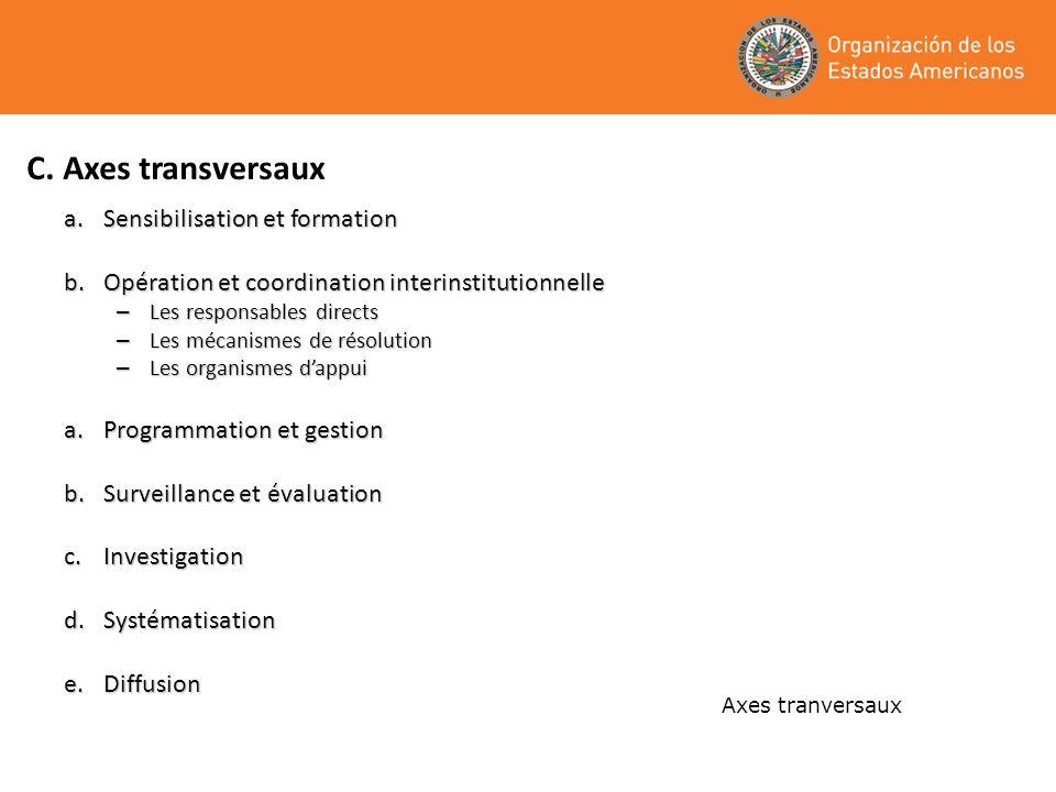 C. Axes transversaux a.Sensibilisation et formation b.Opération et coordination interinstitutionnelle – Les responsables directs – Les mécanismes de r