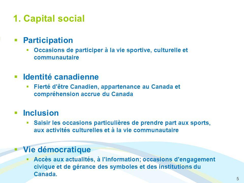 5 1. Capital social Participation Occasions de participer à la vie sportive, culturelle et communautaire Identité canadienne Fierté d'être Canadien, a