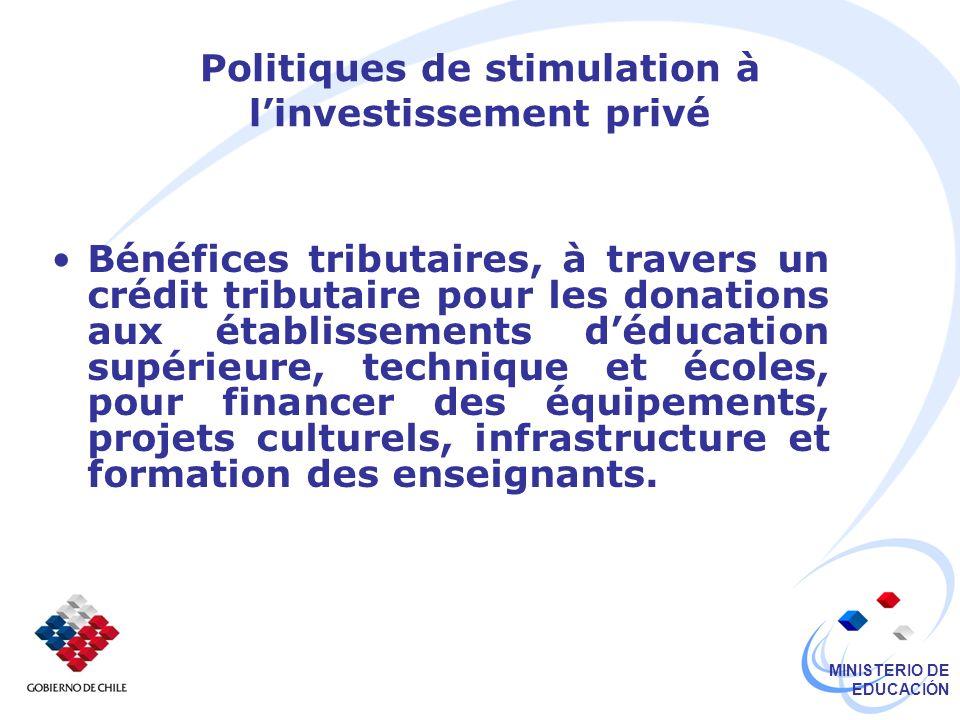 MINISTERIO DE EDUCACIÓN Politiques de stimulation à linvestissement privé Bénéfices tributaires, à travers un crédit tributaire pour les donations aux