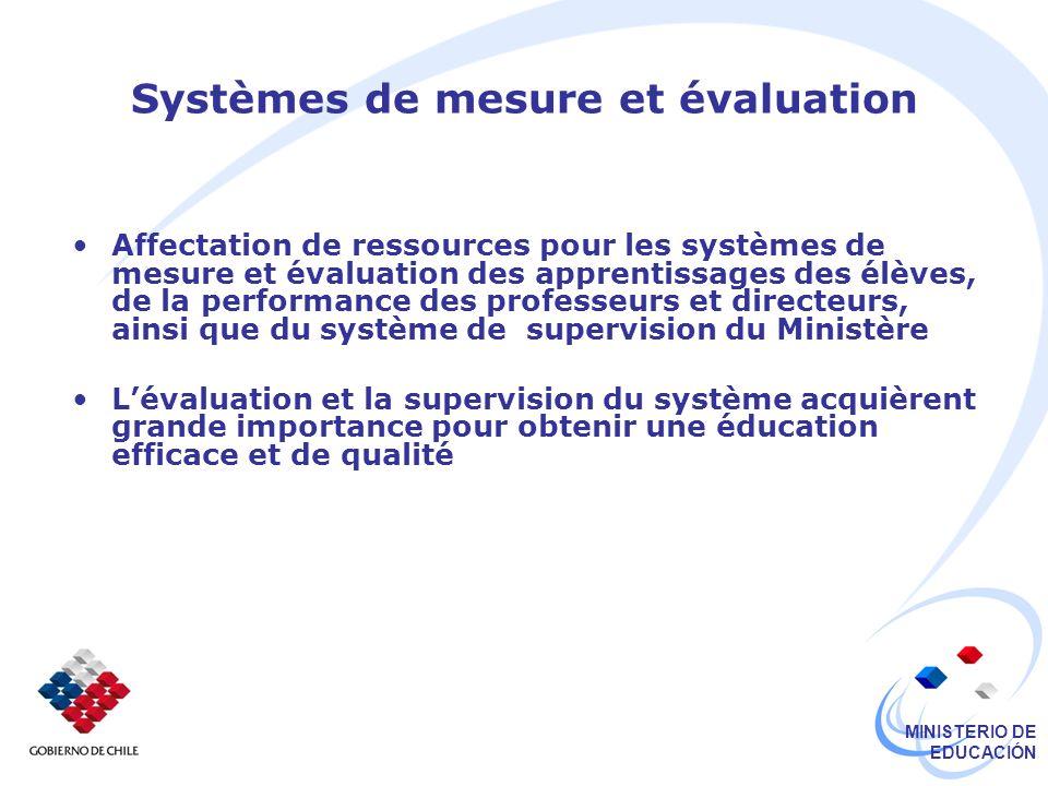 MINISTERIO DE EDUCACIÓN Systèmes de mesure et évaluation Affectation de ressources pour les systèmes de mesure et évaluation des apprentissages des él