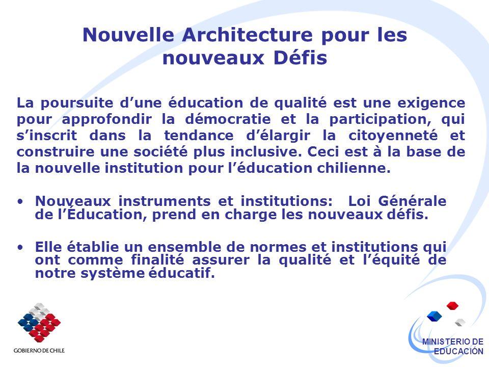 MINISTERIO DE EDUCACIÓN Nouvelle Architecture pour les nouveaux Défis Nouveaux instruments et institutions: Loi Générale de lÉducation, prend en charge les nouveaux défis.